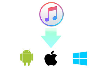 iTunes to Android & Windows 8