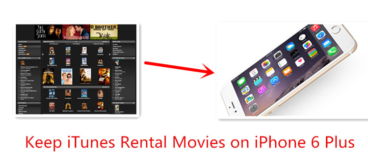 keep itunes rentals movies on iPhone 6 Plus