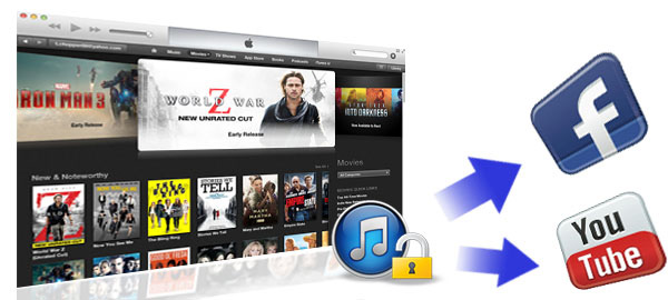 share iTunes videos on YouTube or Facebook